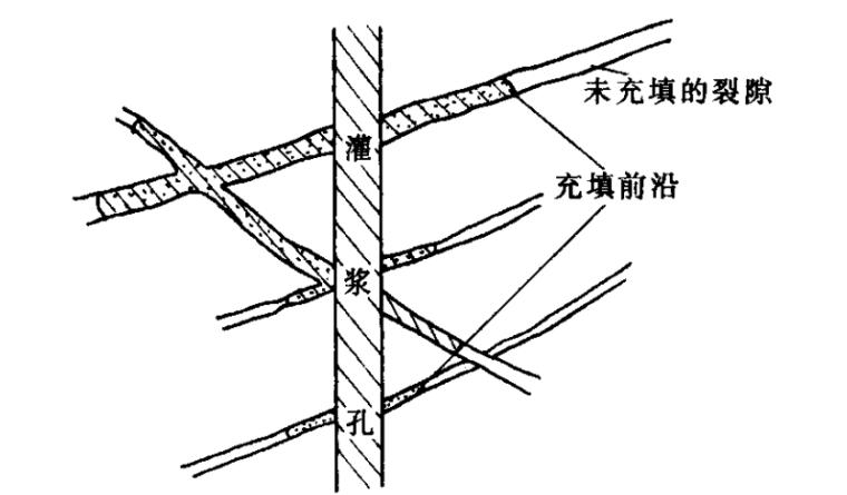 水库大坝安全事故防范与除险加固技术标准手册_4