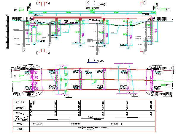 先简支后连续5x20m后张法预应力空心板桥CAD图纸75张(C50混凝土
