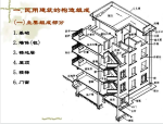 建筑构造识图基础PPT讲义(共235页)
