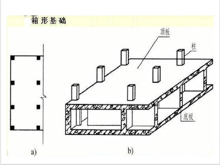 基础与土方工程量及计价讲义PPT(223页)_5
