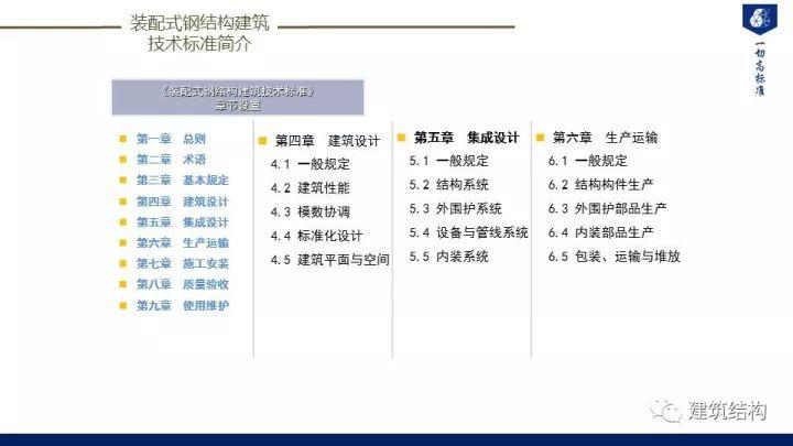 装配式建筑发展情况及技术标准介绍_96