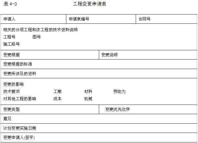 机电工程项目经理实用管理手册(345页,图文丰富)_2