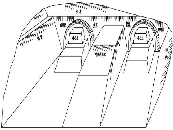 分离式隧道超前大管棚进洞施工技术方案91页(溶洞处理,2017年编制)