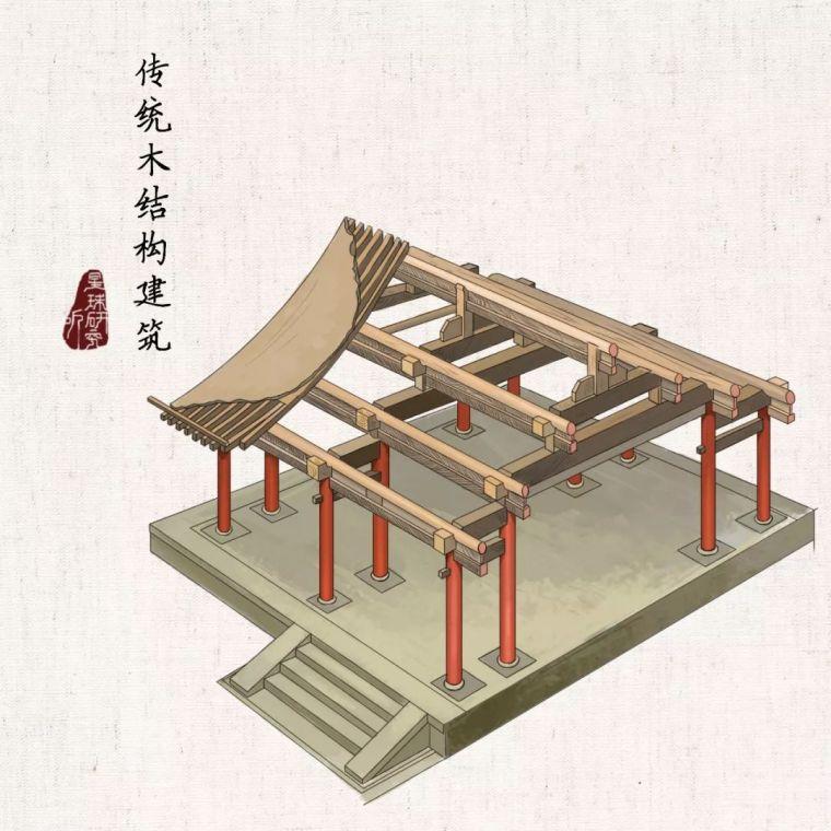 中国第一木塔,1000年前的古建筑,你了解多少?