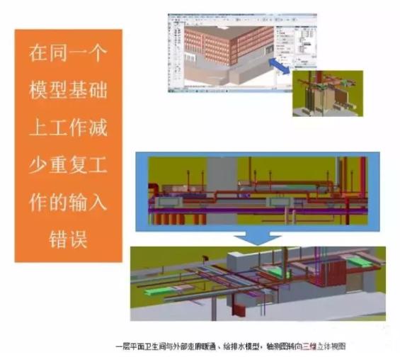 广联达信息大厦BIM应用_5