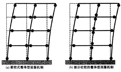 日本钢筋混凝土结构的大震设计方法介绍-叶列平_1