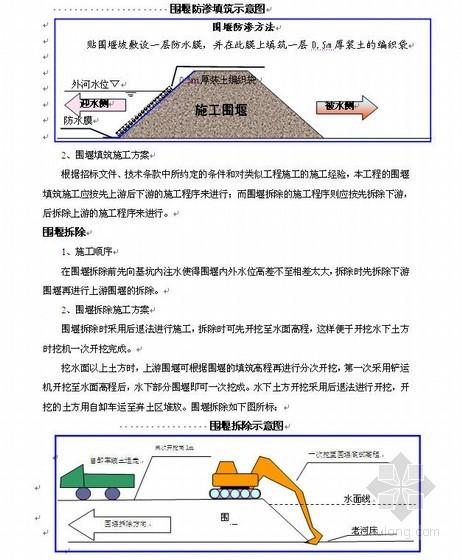 宁国经济技术开发区市政道路施工组织设计