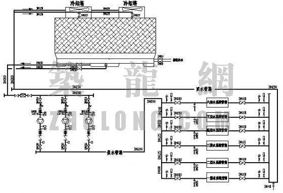同程式冷却水系统流程图