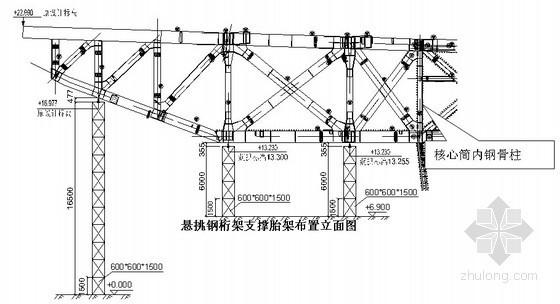 V型支撑结构资料下载-[湖北]框剪结构博物馆大跨度悬挑钢桁架卸载方案