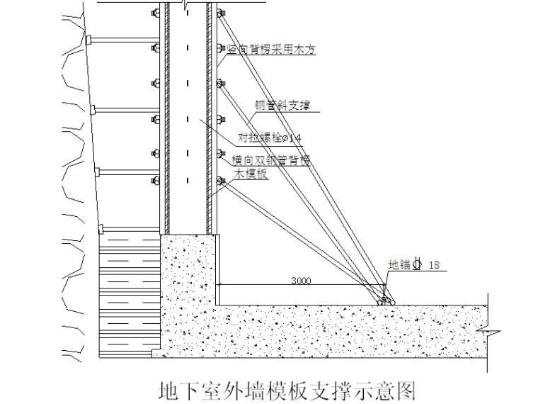 框架剪力墙大面积地下室模板工程施工方案