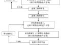 [陕西]地铁轨道停车场工程监理实施细则
