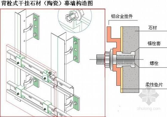 旋进式背栓在石陶幕墙设计和施工中的应用