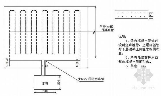 [湖南]铁路大桥实施性施工组织设计