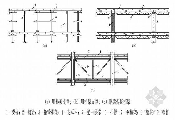 房建工程钢结构施工制作及安装课件(十个章节 700余页)