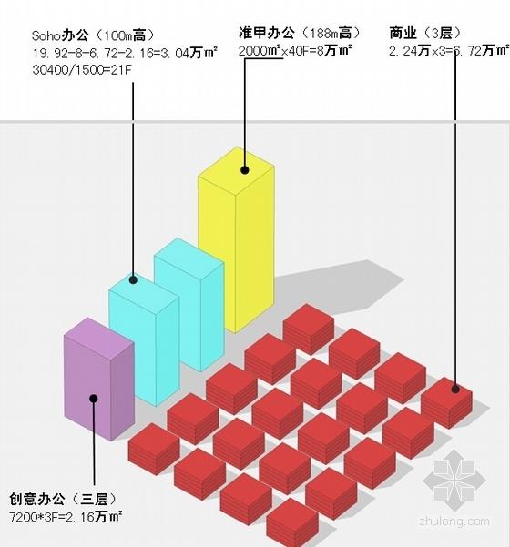 超高层商业综合体分析图