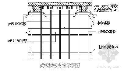 重庆某工程模板施工方案-2
