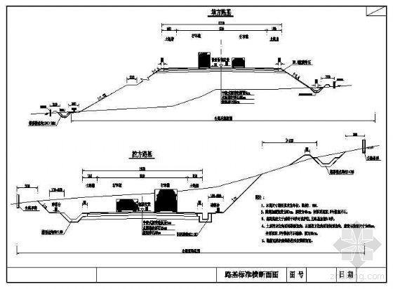 填挖方路基标准横断面详图