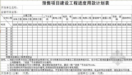 房地产预售项目建设工程施工进度用款计划表(直接填写)
