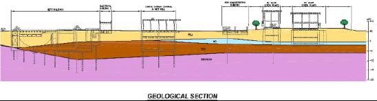 望后石污水厂地质剖面图