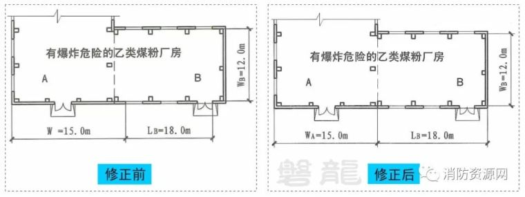 最新更正(2019年5月)-《建筑设计防火规范》图示(2018版)