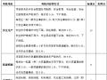 建筑企业项目管理人员考核办法
