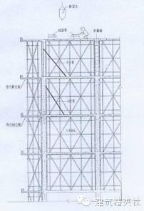 [干货]是时候学习装配式建筑、安装施工方案了!_7
