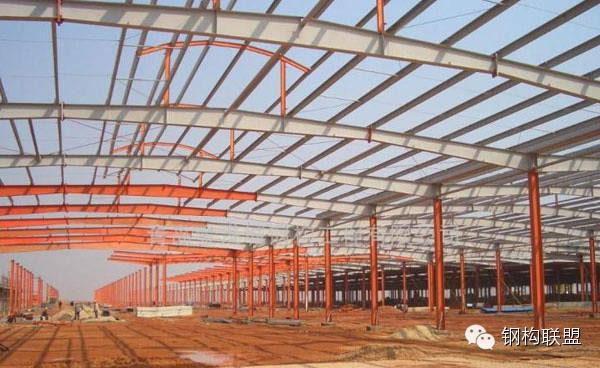 大跨度钢结构及索膜结构施工过程质量控制