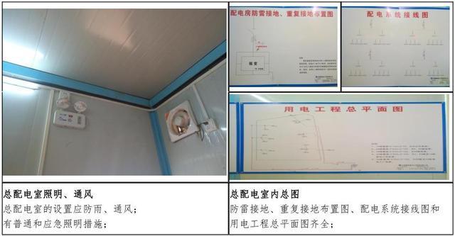 碧桂园SSGF工业化建造体系临水临电标准做法图册