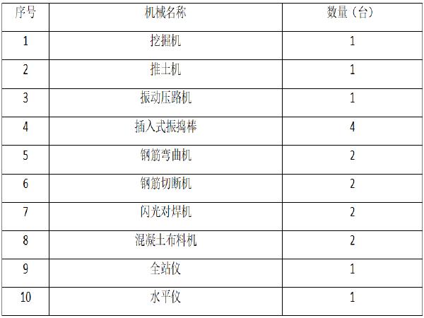 津秦铁路客运专线框构小桥施工方案(26页)