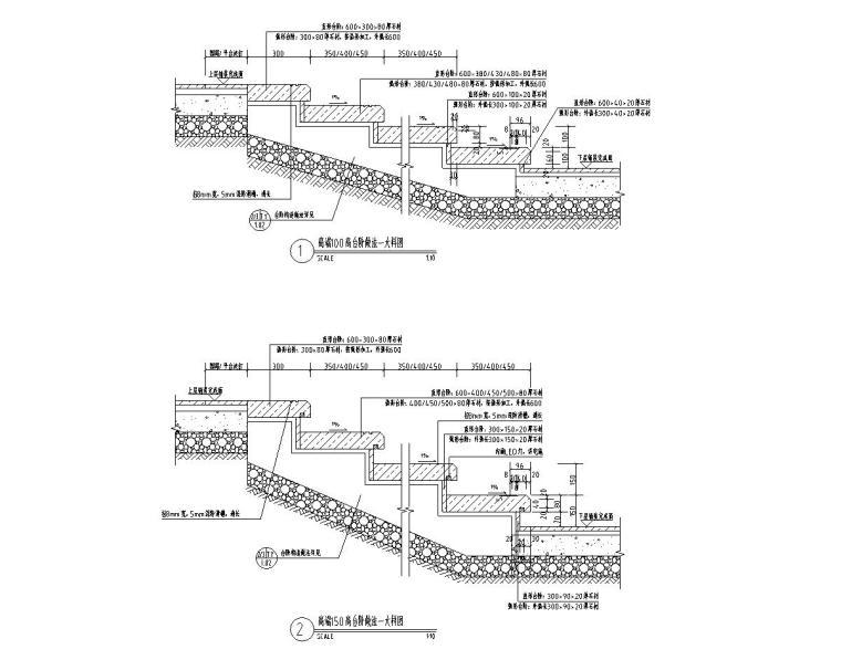 设计院台阶标准设计(2017年最新资料)
