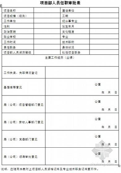 全过程项目管理成套表格(成本/现场/合同)376页