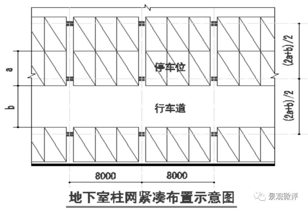 图解-地下车库设计规范_31