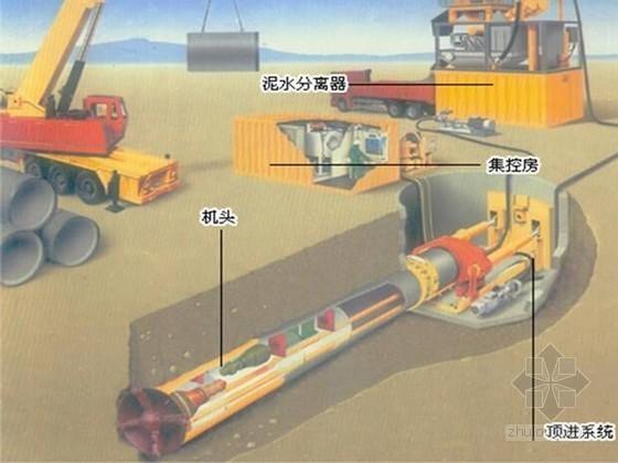 [北京]市政道路污水工程机械顶管施工方案63页