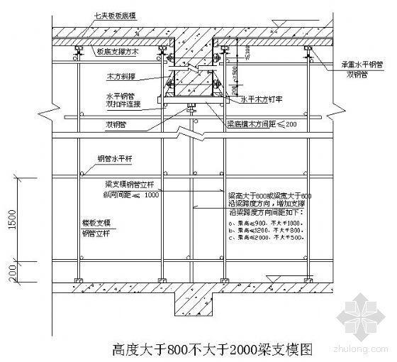 成都某高层商住楼施工组织设计(争创芙蓉杯)