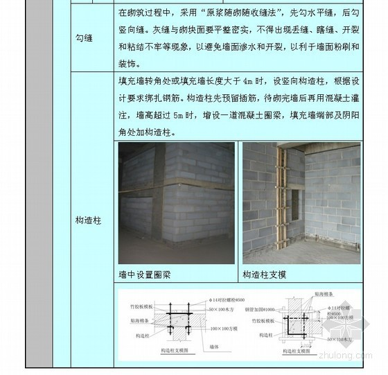 蒸压加气混凝土砌块砌筑施工工艺要点(施工方法 砌筑工程 图示清晰)