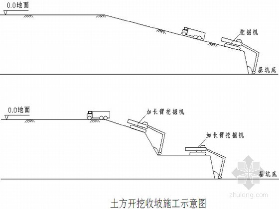 [北京]商场深基坑复合土钉墙支护及开挖降水施工方案