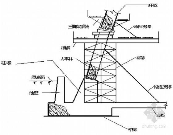 工业项目冷却塔施工方案