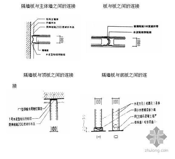 天津某工程隔墙板安装施工方案