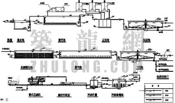 印染废水处理工艺流程图