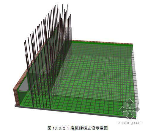辽宁某商业公寓建筑群施工组织设计(大模板 安全文明施工措施)