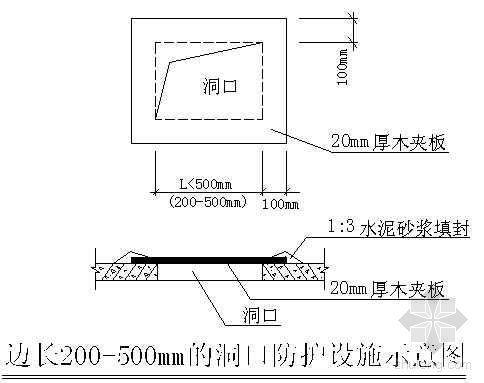 北京某工程安全防护方案(三宝、四口、临边)
