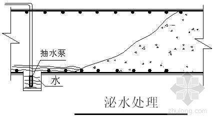 超厚地下室筏板基础混凝土施工技术