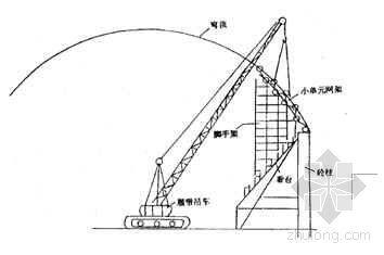 大跨度球面网架施工工法