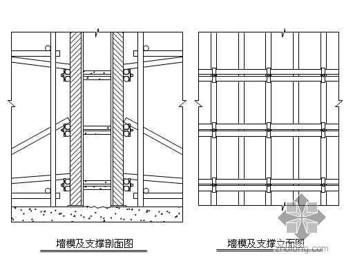 安徽某高层住宅小区施工组织设计(25层 剪力墙 黄山杯)