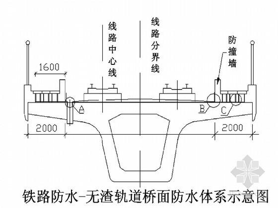 铁路桥梁桥面防水工程施工方案(热熔法 满粘法)