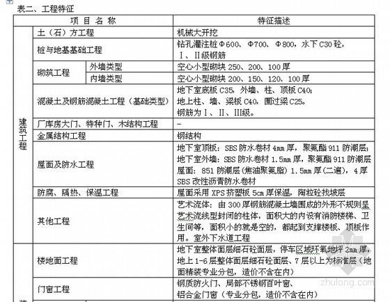 [上海]某宾馆框架结构综合楼及地下室工程造价指标分析