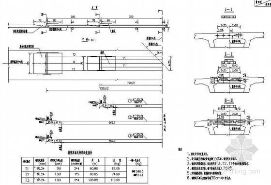 20米后张法预应力空心箱梁顶板负弯矩钢束构造节点详图设计
