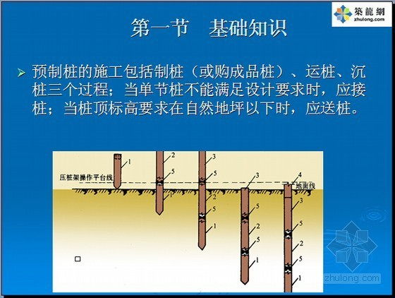 建筑工程定额与工程量清单计价图解精讲434页(实例解析 共17章)