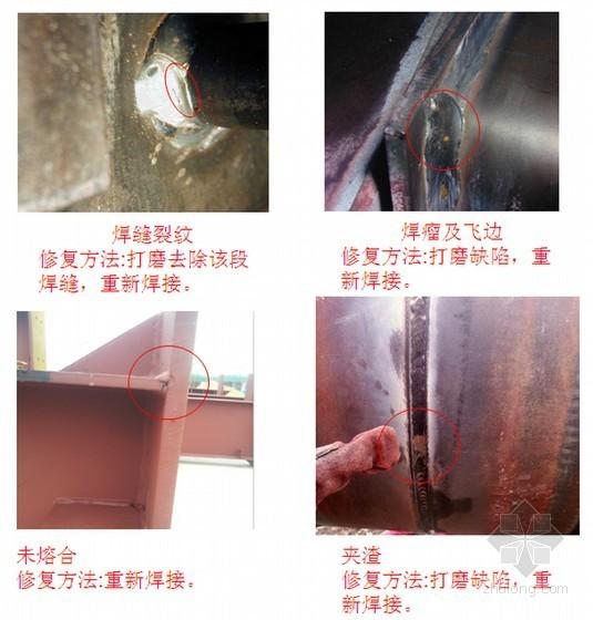 工业厂房工程钢结构工程施工技术交底(130页 附图)