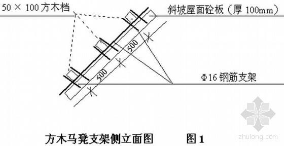 大坡屋面混凝土质量控制(PPT QC)